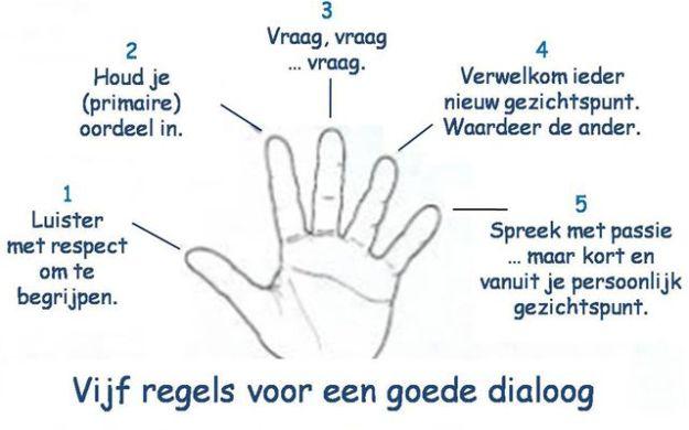 Regels voor een goede dialoog Pakhuis de Règâh Pakhuis de Zwijger in Den Haag Pakhuis de Regah Pakhuis de Reiger Pakhuis de Zwijger in Den Haag Bazaar of Ideas Edgar Neo